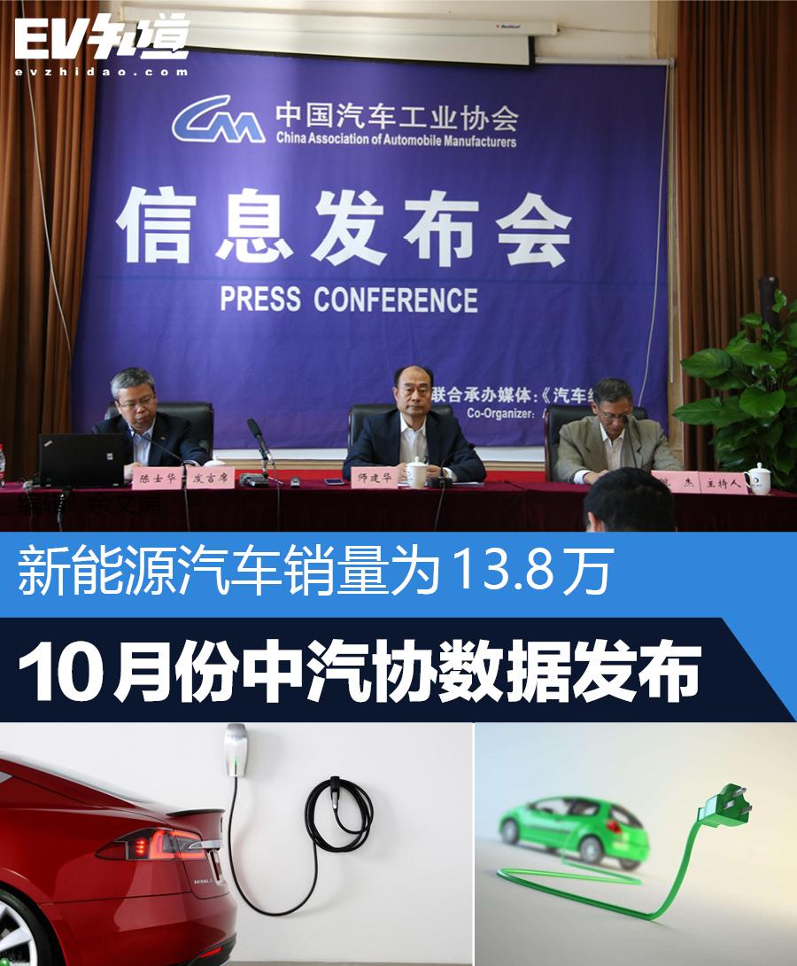 新能源汽车销量为13.8万 10月份中汽协数据发布