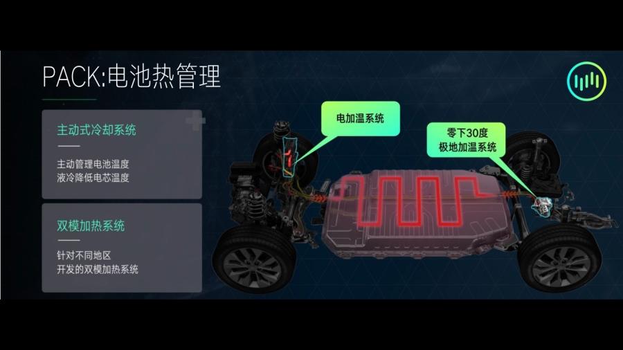 关于纯电汽车的电耗续航 来听听威马汽车怎么说