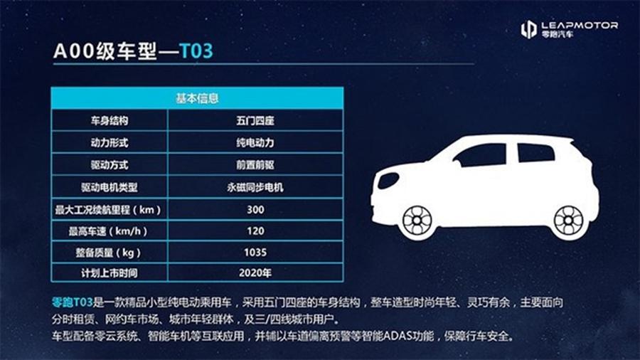零跑微型电动汽车T03谍照曝光 工况续航300km