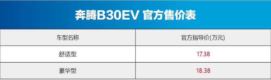 补贴前售17.38万元起 奔腾B30EV正式上市