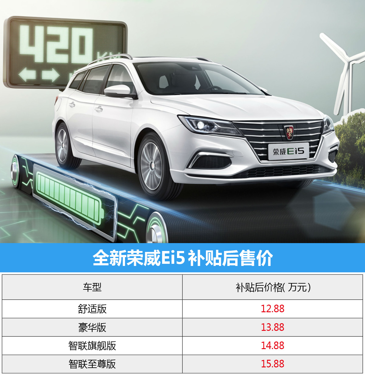 首推豪華版 全新榮威Ei5購車手冊