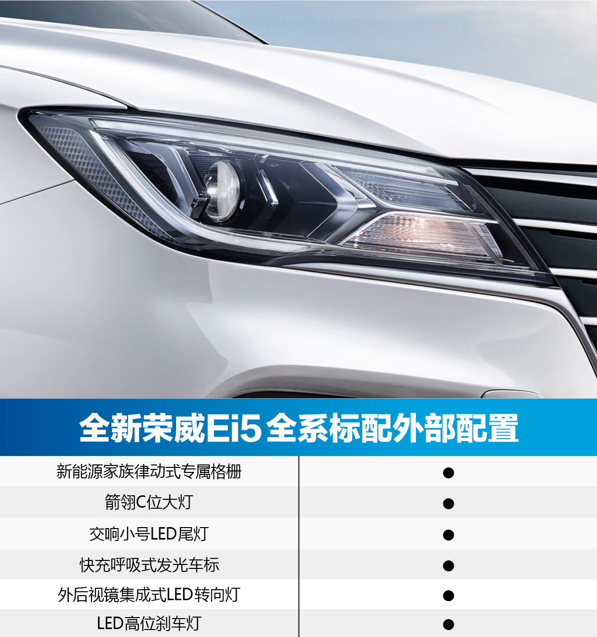 首推豪华版 全新荣威Ei5购车手册