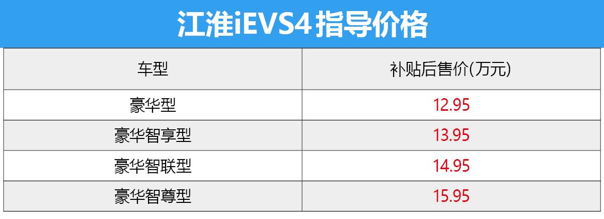 点题世界环境保护日 再试江淮iEVS4