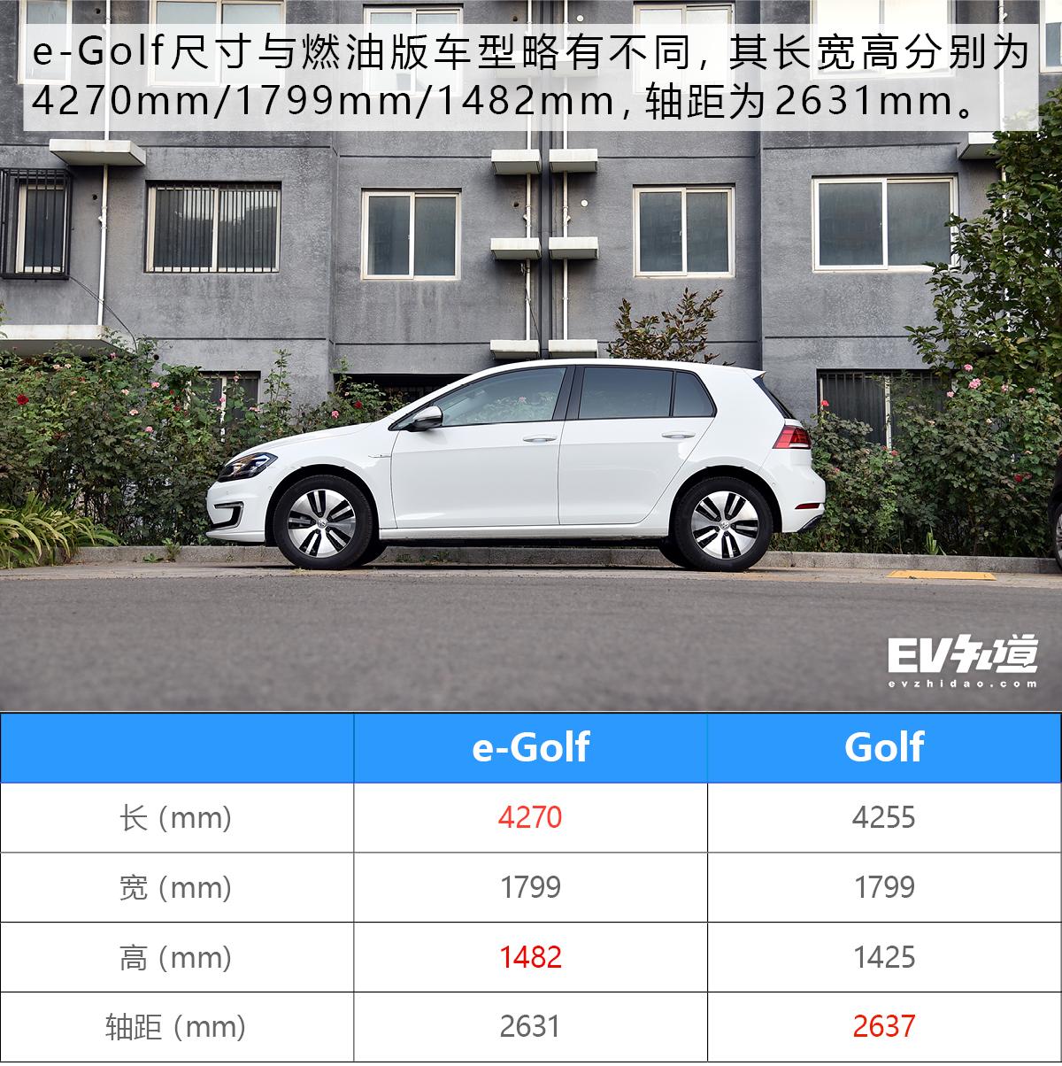 看上去很像却又不一样 实拍大众e-Golf