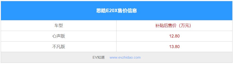E周大事件:思皓E20X上市/国庆节期间高速免费