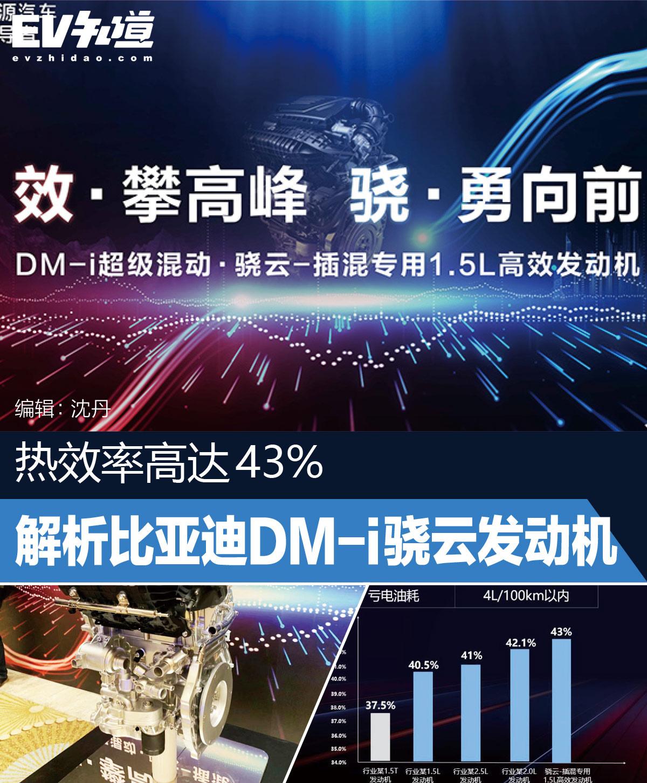 热效率高达43% 解析比亚迪DM-i骁云发动机