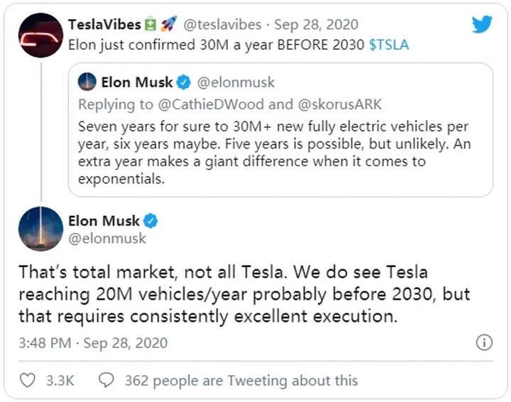 马斯克称2030年要年产2000万辆特斯拉 你怎么看?