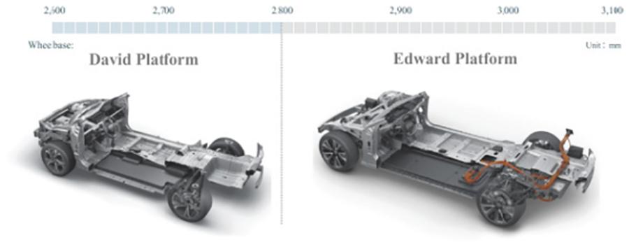 对标蔚来ES6,或售24-38万元?小鹏全新中大型SUV谍照曝光