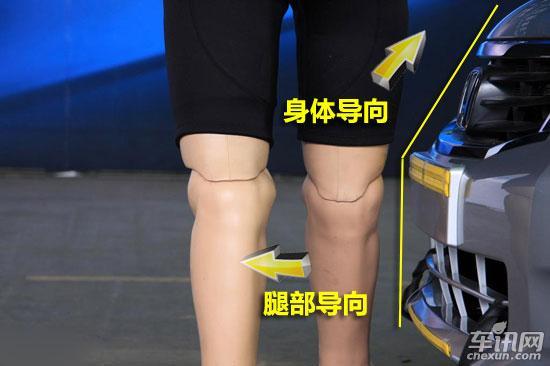 华晨宝马320Li拆解点评 电缆防护有待提升