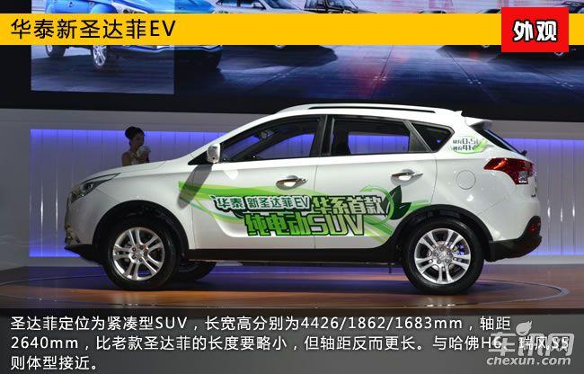 2015上海车展新车图解