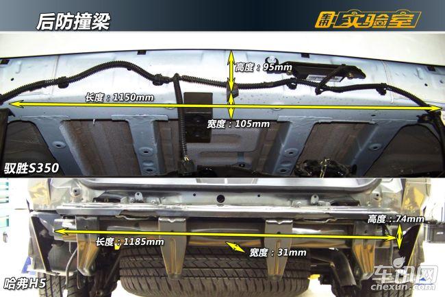 从两款车后部防撞梁参数来说,驭胜S350尺寸上还是占有优势,结构上存在弱势。我们再来看一组数据。哈弗H5防撞梁中心位置距地高度600mm,而驭胜S350后部防撞梁中心位置距地高度808mm。驭胜S350后部防撞梁要比哈弗H5防撞梁高200mm。如果遭遇普通车辆追尾呢?我们找来了一辆迈腾,来看看迈腾车头和驭胜S350车尾相比,到底是什么情况?