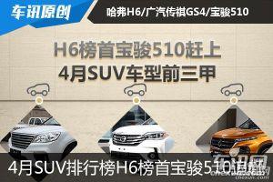 4月SUV排行榜 H6排名榜首宝骏510迎头赶上