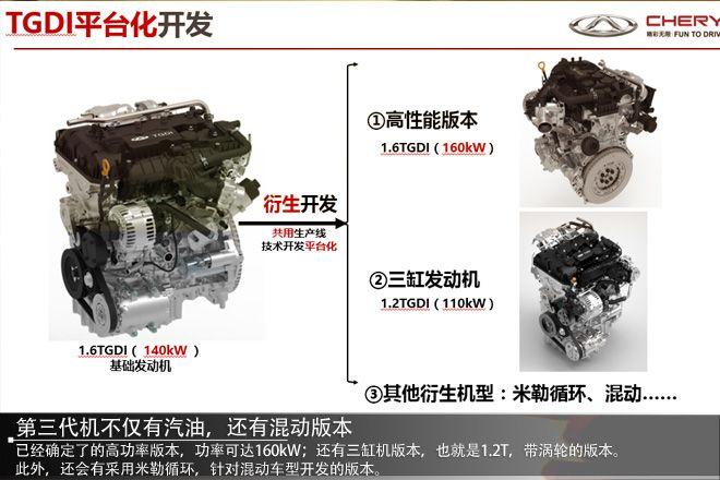 原本是个发动机厂:奇瑞发动机业务极简清单