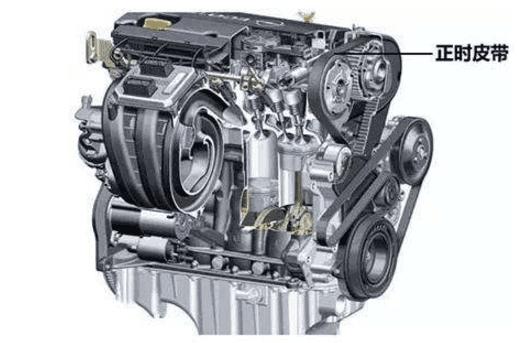 汽车知识・为什么你的发动机越来越没力