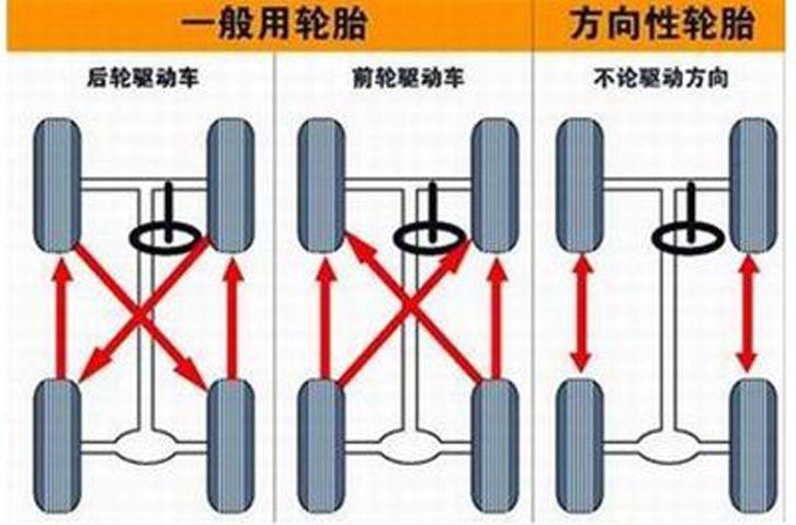 就需要本人 北京赛车怎么玩勤快一些