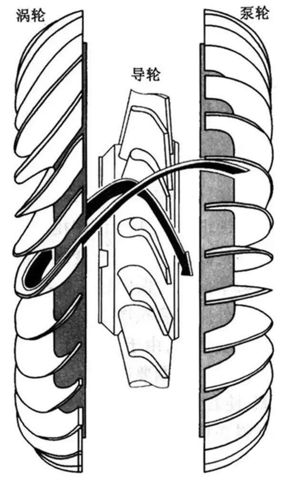 一挡破400的千匹怪兽 柯尼塞格Regera(图3)