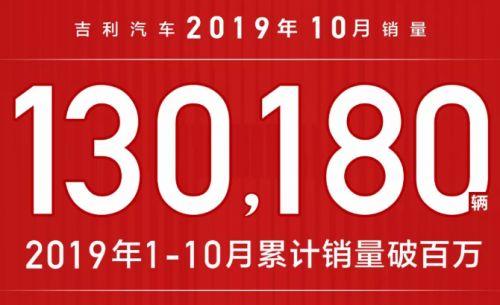 吉利1-10月累计销量破1088290辆,连续3年超百万辆