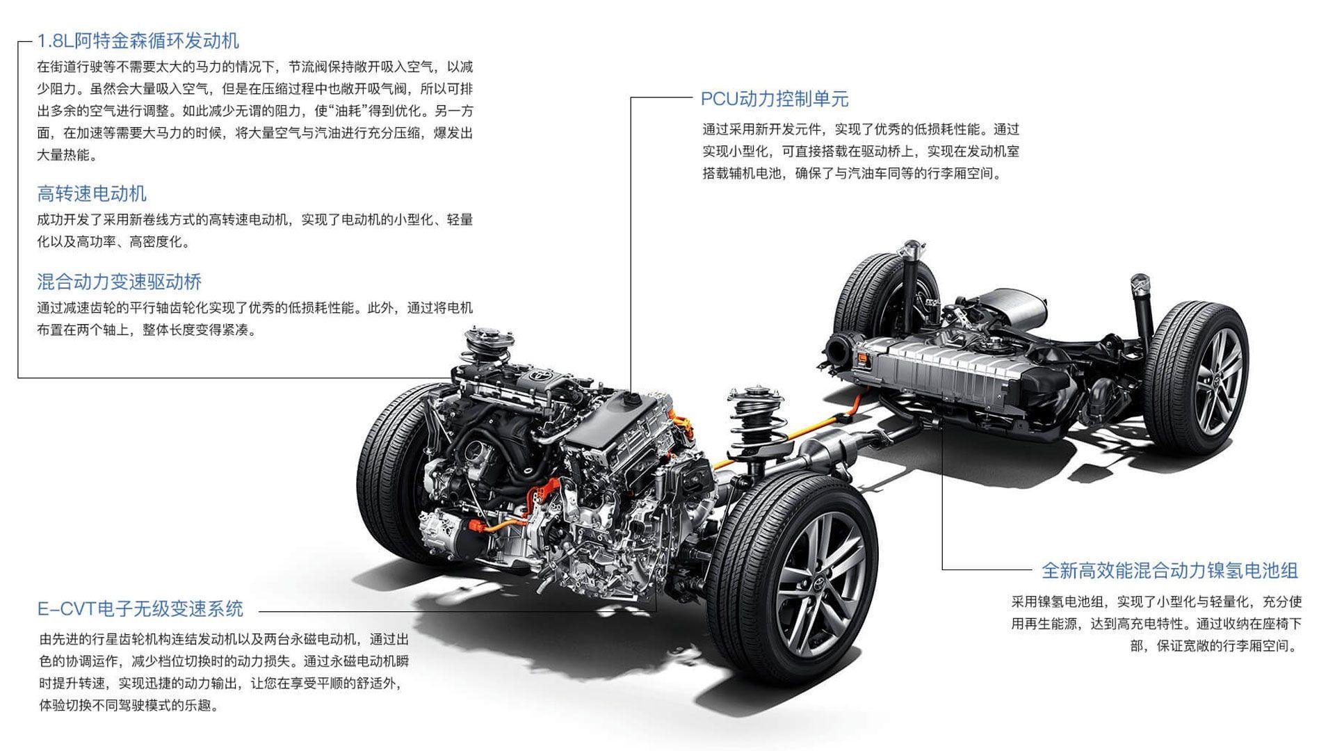 车友问答-双擎还是1.2T 卡罗拉 VS 雷凌 二选一该怎么抉择?