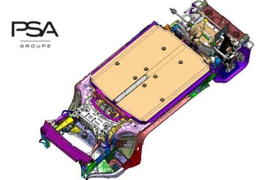 PSA集团全新纯电平台曝光!平台车型续航可达650km,2023年推出