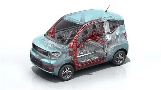 宏光MINI EV新车怎么样?懂人民的代步车实用性强,小巧还安全