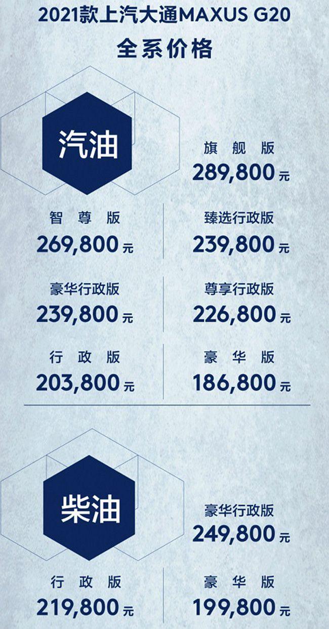 2021款上汽大通G20上市 18.68-28.98万元