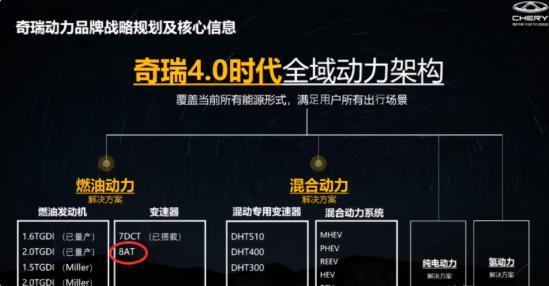 """国产三大""""高阶动力"""":长城3.0T+9AT上线,奇瑞最强2.0T再升级!"""